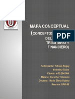 MAPA CONCEPTUAL DERECHO TRIBUTARIO.pptx