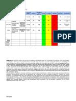 3. Trabajo Balaced Scorecard - Grupo 6