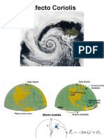 Efecto Coriolis-flujo masico