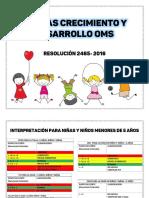 Actualización Curvas Crecimiento Res. 2465.pdf