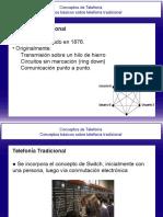 Conceptos de Telefonia