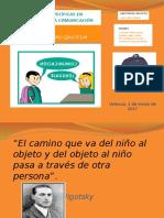 Dificultades Especificas en El Lenguaje y La Comunicación