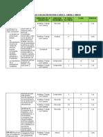 Matriz Técnica Historia 6° Básico Unidad 1 Marzo.pdf