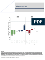 Gmo 7 Year Asset Class Forecast (1q2017)