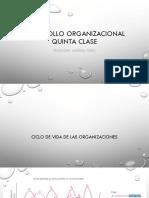 Clase Desarrollo Organizacional