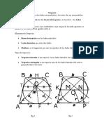 Trapecio Formulas