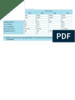 propiedades fisicas del peroxido de hidrogeno.docx