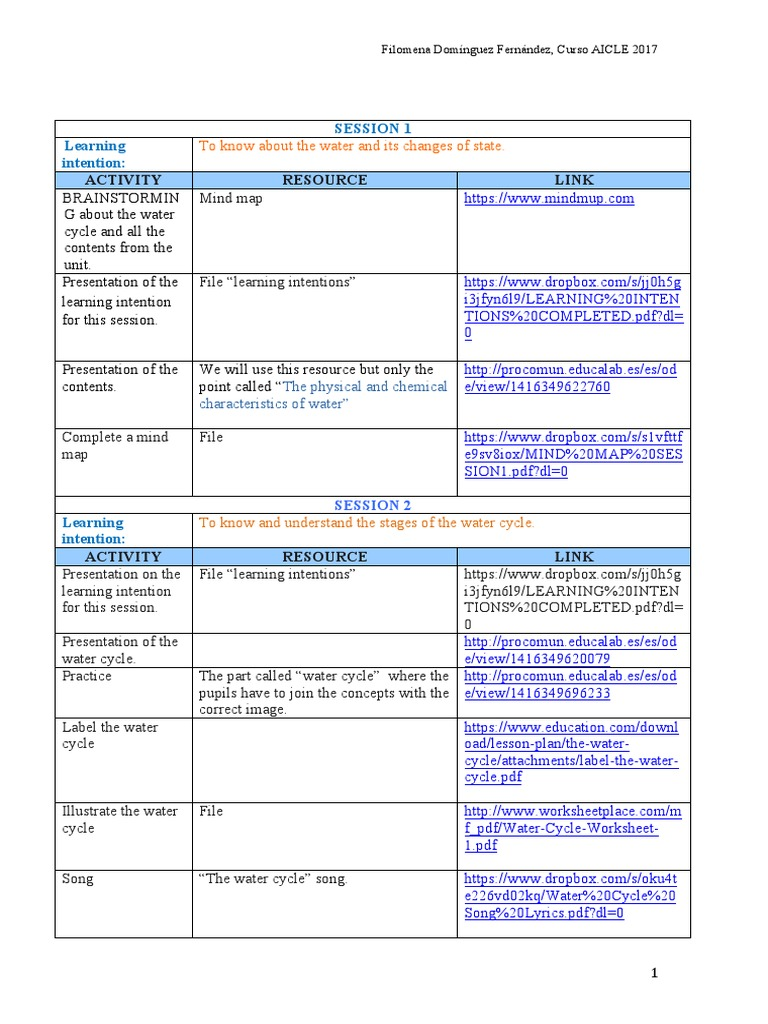 Worksheets Water Cycle Worksheet Pdf aicle unit the water cycle portable document format water