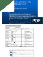 Diagramas de Flujo (flow Sheets).pptx