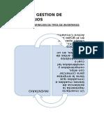 unidad5gestiondeinventarios-140518202200-phpapp01.docx