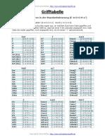 Grifftabelle.pdf