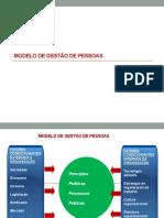 Modelo de Gestão de Pessoas.pptx