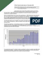 Summary of Wind Turbine Accident Data to 31 December 2016