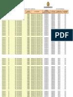 SABANA 2016-2017    DIF