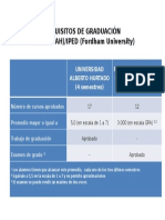 Requisitos de Graduación Mappe