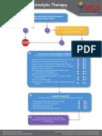 Stemi Checklist
