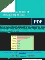 Estructuras asociadas al movimiento de la sal