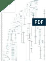 unix_diagram.pdf