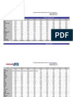 2015 07 Sales and Market Share
