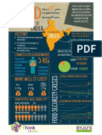 Food-Security-in-India.pdf