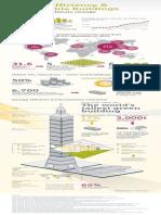 Siemens Energy Efficiency Sustainable Buildings Infographic