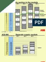 ACS800 General