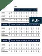 Adecra - Indice de Precios - Dic 2012