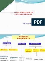 Adrenèrgicos y Antiadrenèrgicos2016
