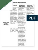 Matriz de Involucrados (1)