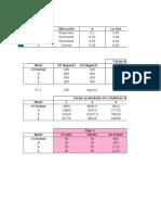 Predimensionado de Modelo Estructura Aporticada