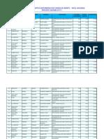 Listado Enfermería SERUMS 2017 I