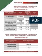 Topes Para Compras 2017 en el Peru