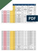 lista de fcos 121 e 123.docx