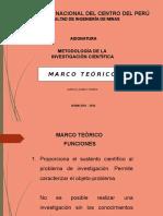 7. Marco Teórico