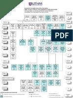 Lampiran 4 EX POLI Roadmap BEV