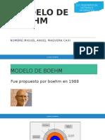 Modelo de Boehm