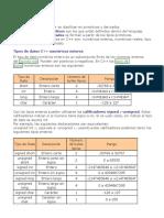 Tipos de datos en C