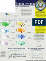 FEMA Disasters Poster