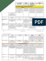 OpenScape 4000 V7 - Competitor Information - QRG OS 4000 V7