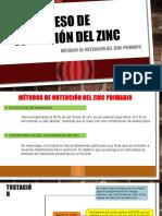 Zinc Primario - El Proceso de Obtención Del Zinc