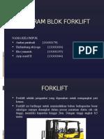 Ppt Forklift