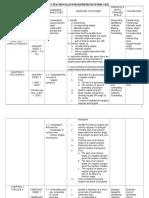 Yearly Teaching Plan f3 2012