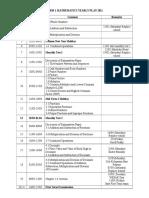 Form 1 Mathematics Yearly Plan 2010