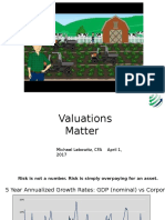 Lebowitz - Valuations Matter & The Virtuous Cycle