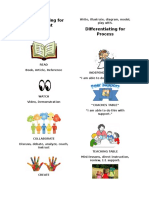 goal 4-differentiation systems for the classroom set-up