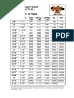 torque_values.pdf