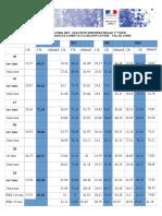Participation dans le Loiret et en Region CVL