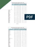 LMRs para 2015-Atualizado em 28-09-2015.xlsx
