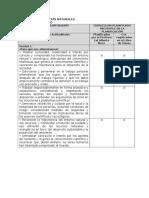 Matriz Para Profesores de Coberturas Curriculares 8VO. Ciencias