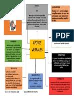 APOYOS VERBALES.docx